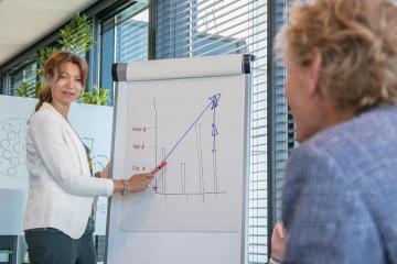 UWV en FBD starten compliance opleidingstraject